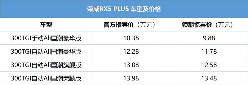 荣威RX5 PLUS正式上市 领潮惊喜价9.88-13.48万元